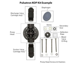 Pulsatron Pumps Model K3KTCD Chemical Metering Pump