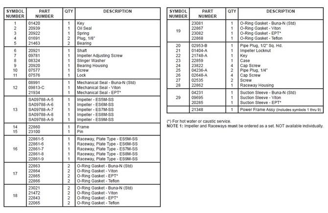 ES-SS-Parts-QTY-Description-Symbols.jpg