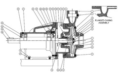 Burks Series GNB Parts