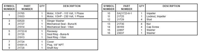 CR-Parts-QTY-Description-Symbols.jpg