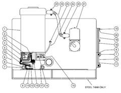Burks Series GV6 Parts