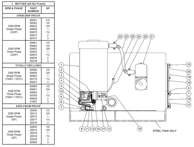 GV-Motors-CAD-Drawing-Symbols.jpg