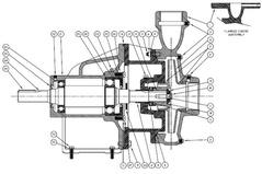 Burks Series GNC Parts