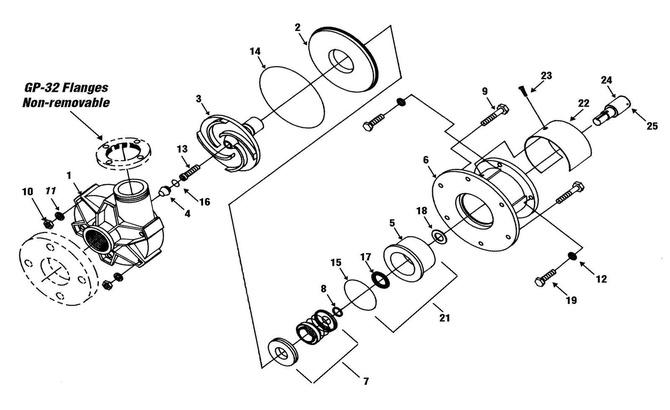 Finish-Thompson-GP22-GP32-Exploded-FTI-Pump-Parts.jpg