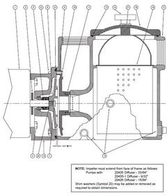 Burks Series WT5X, WPT5X & WST5X Parts